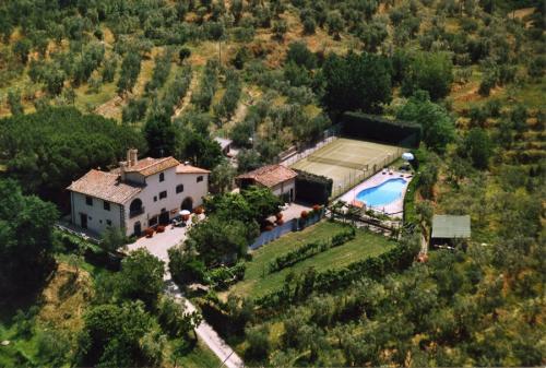 Villa Valentini, Pian di Sco